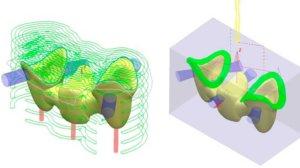 CAD/CAM-технологии
